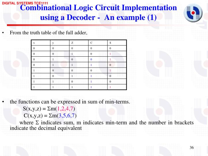 Combinational Logic Circuit Implementation using a Decoder -  An example (1)