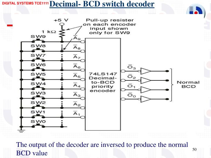 Decimal- BCD switch decoder