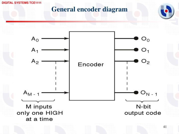 General encoder diagram