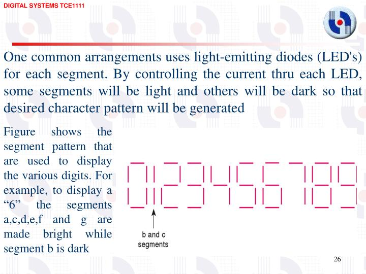 One common arrangements uses light-emitting diodes (LED's) for each segment. By controlling the current thru each LED, some segments will be light and others will be dark so that desired character pattern will be generated