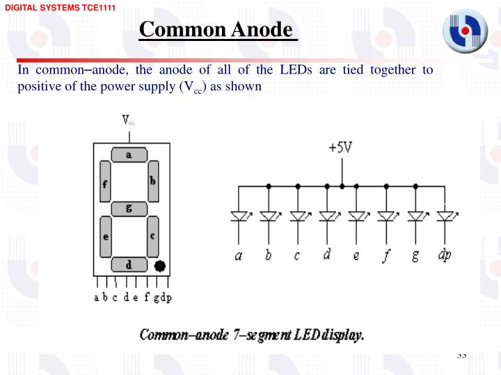 Common Anode