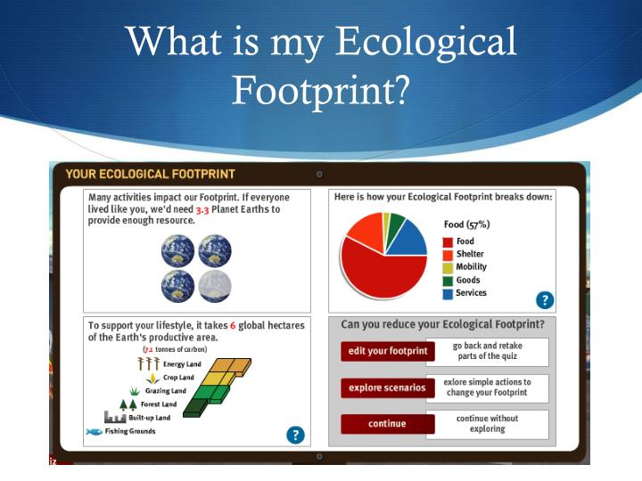 my ecological footprint Worries about global warming, contaminated air and water, and overflowing  landfills have encouraged many people to become more aware of.
