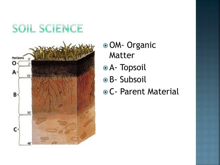 OM- Organic Matter