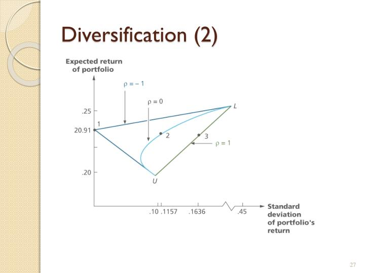 Diversification (2)