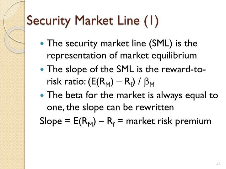 Security Market