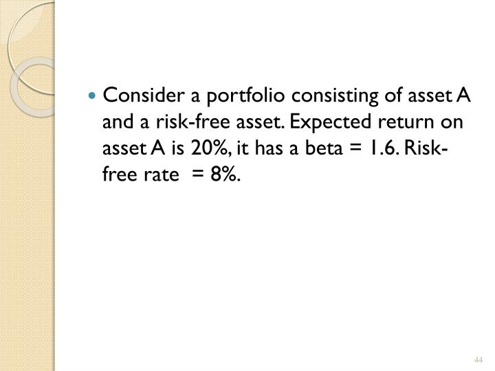 Consider a portfolio consisting of asset A and a risk-free asset. Expected return on asset A is 20%, it has a beta = 1.6. Risk-free rate  = 8%.