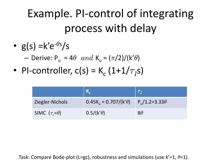 Example. PI-control of integrating process with delay