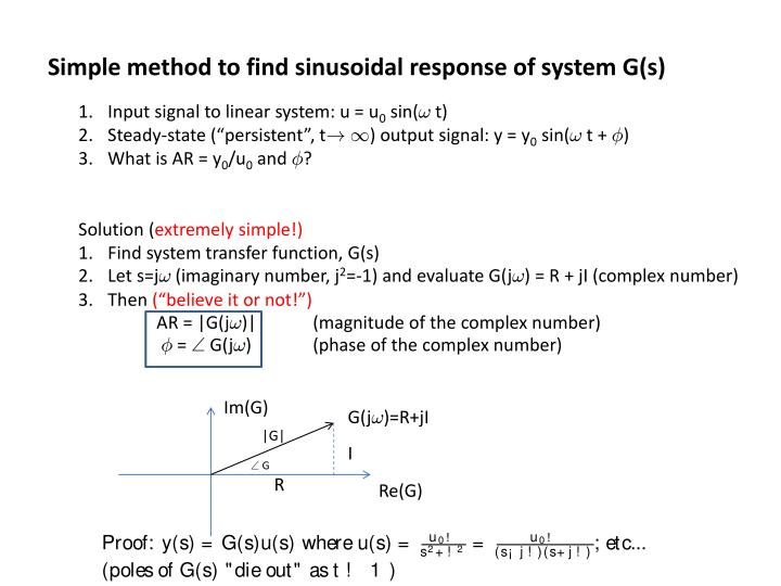 Simple method to find sinusoidal response of system G(s)