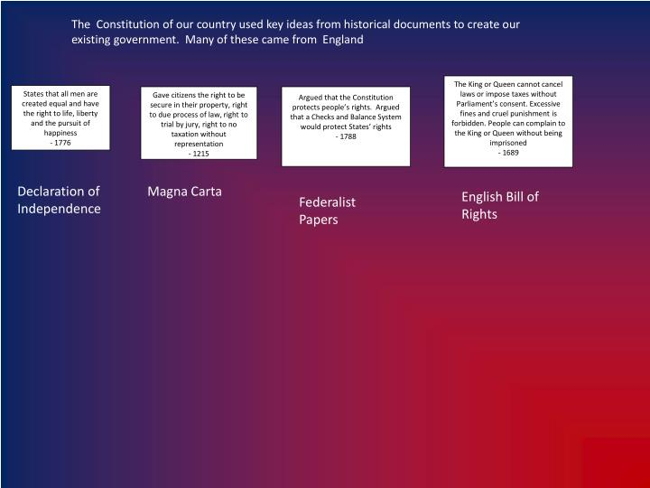 The  Constitution of our country used key ideas from historical documents to create our