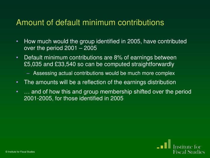 Amount of default minimum contributions