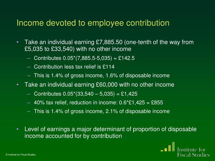 Income devoted to employee contribution