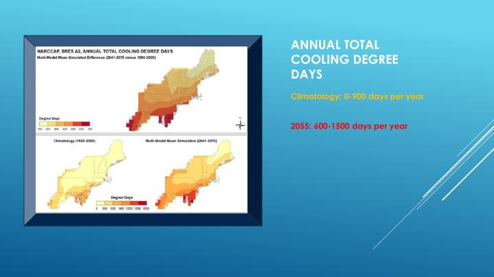 Annual total cooling degree days