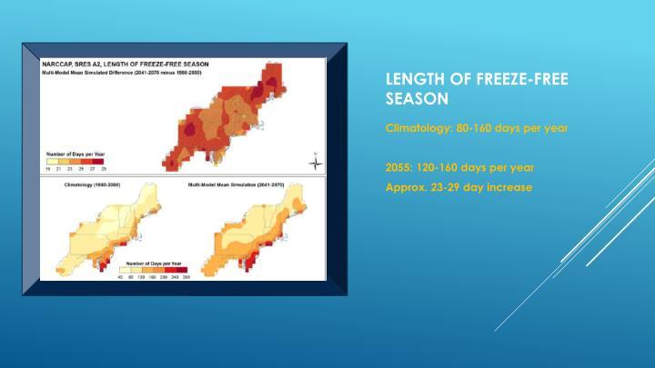 Length of freeze-free season