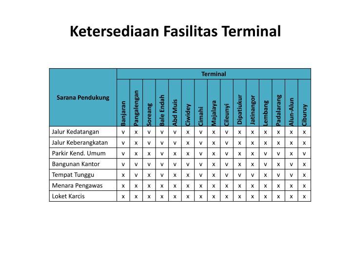 Ketersediaan Fasilitas Terminal