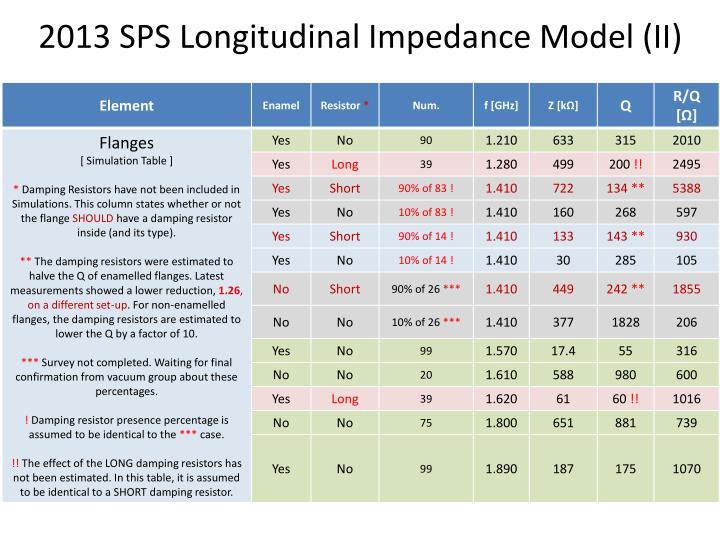 2013 SPS Longitudinal Impedance Model (II)