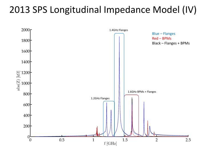 2013 SPS Longitudinal Impedance Model (IV)