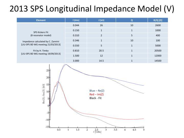2013 SPS Longitudinal Impedance Model (V)