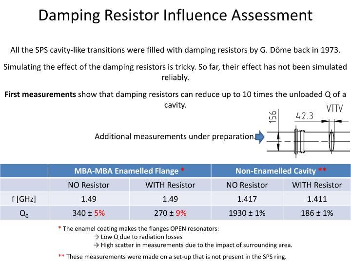 Damping Resistor Influence Assessment