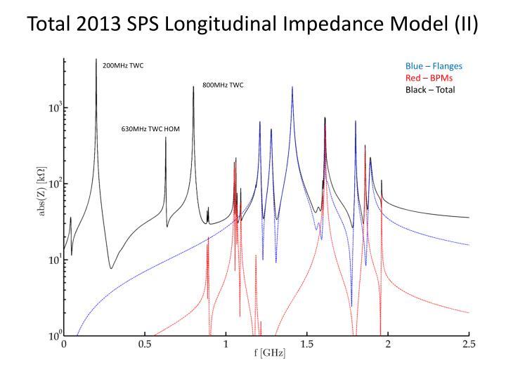 Total 2013 SPS Longitudinal Impedance Model (II)