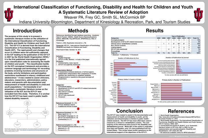 International Classification of Functioning, Disability and Health for Children and Youth          A...