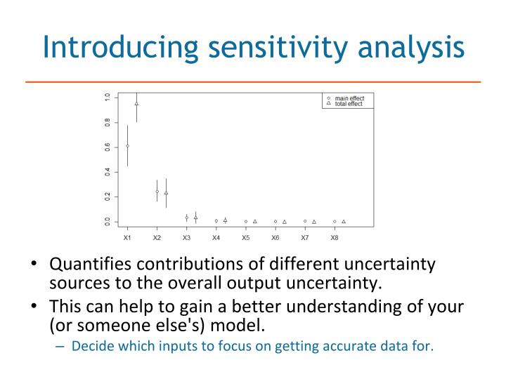 Introducing sensitivity analysis