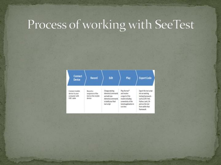Process of working with seetest