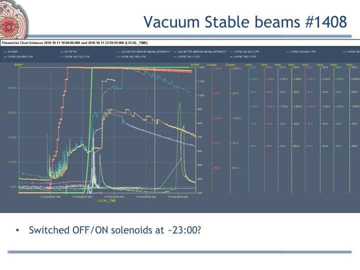 Vacuum Stable