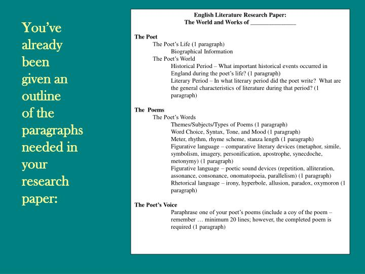 You ve already been given an outline of the paragraphs needed in your research paper