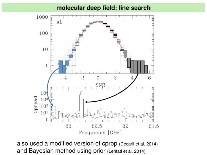 molecular deep field: line search