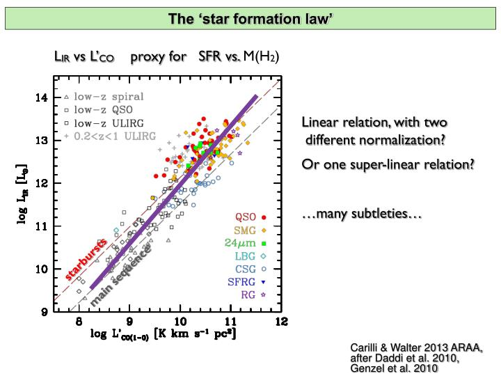 The 'star formation law'