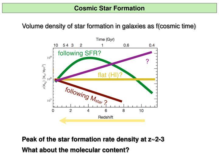 Cosmic Star Formation