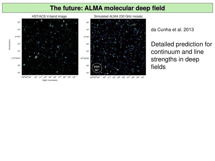 The future: ALMA molecular deep field