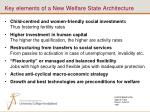 key elements of a new welfare state architecture