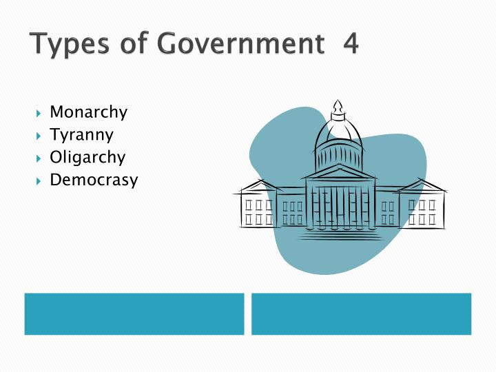Types of Government  4