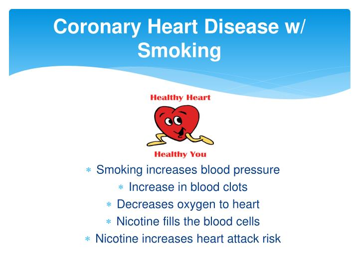 Coronary Heart Disease w/ Smoking
