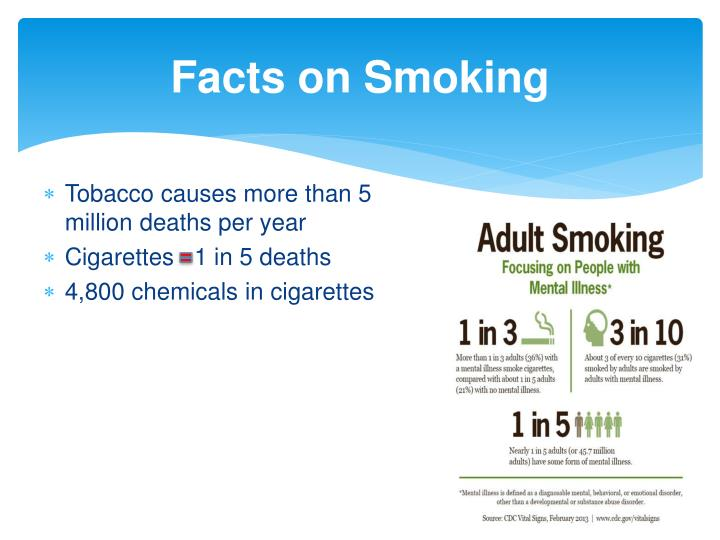 Facts on Smoking