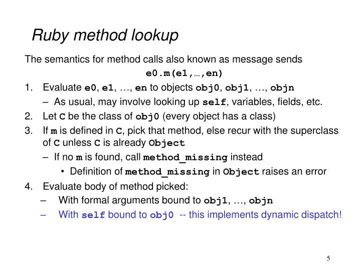 Ruby method lookup