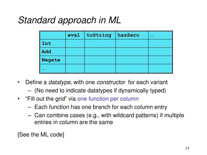 Standard approach in ML