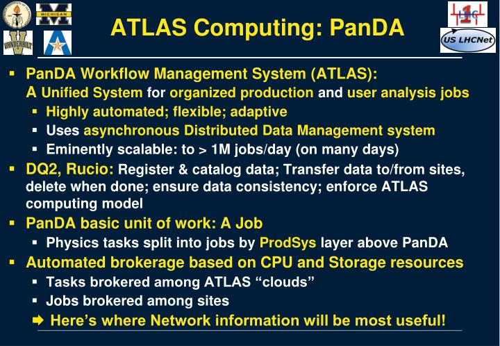 ATLAS Computing: