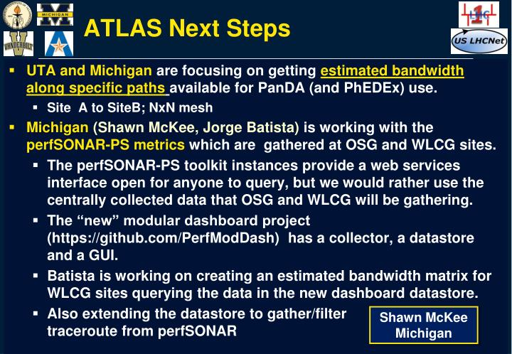 ATLAS Next Steps