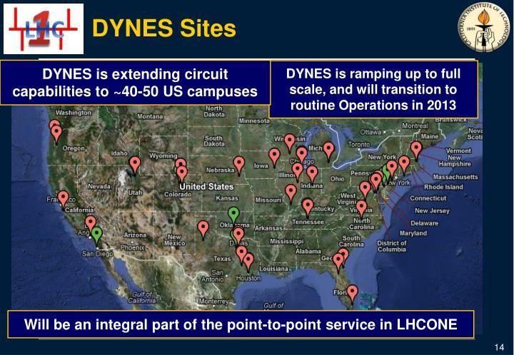 DYNES Sites