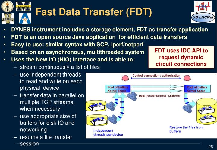 Fast Data Transfer (FDT)
