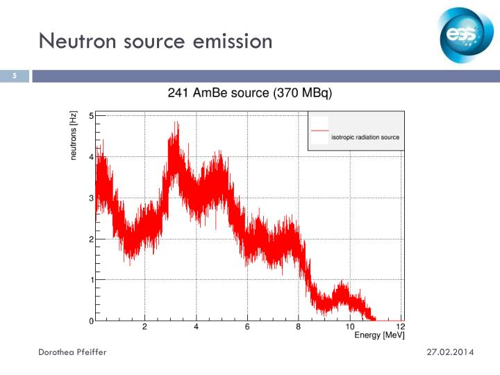 Neutron source emission