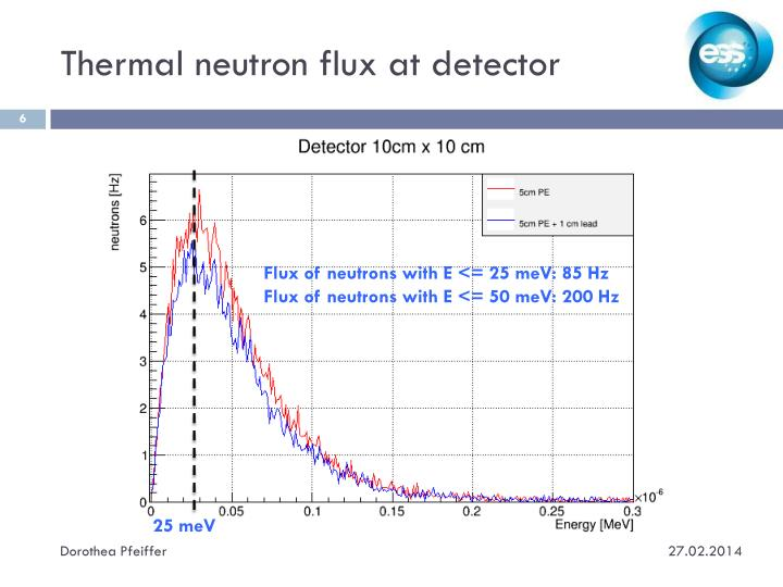 Thermal neutron flux at detector