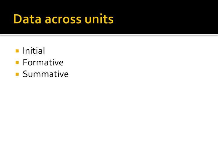 Data across units