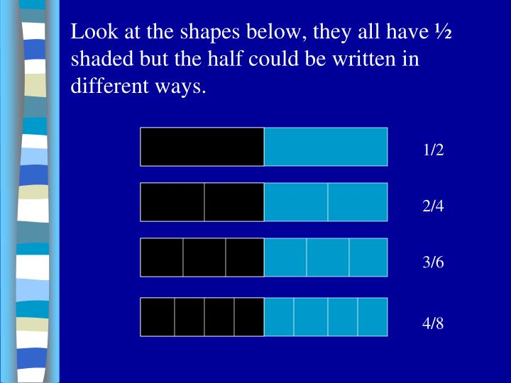 Look at the shapes below they all have shaded but the half could be written in different ways