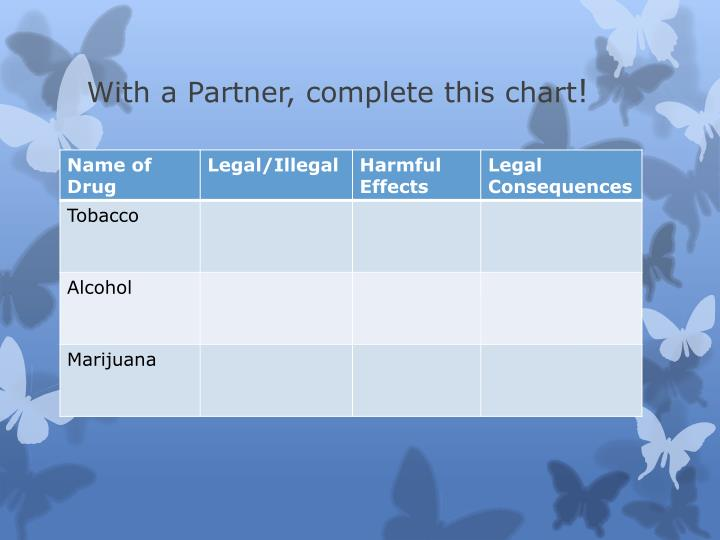 With a Partner, complete this chart