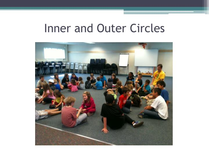 Inner and Outer Circles