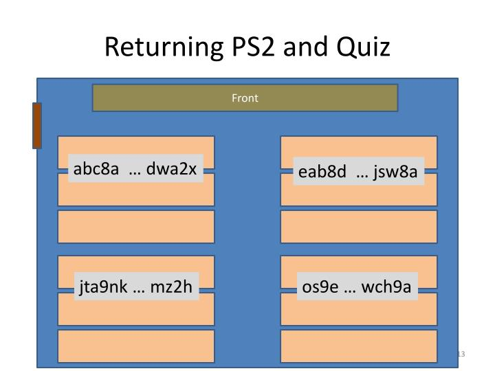 Returning PS2 and Quiz