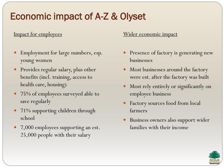 Economic impact of A-Z &